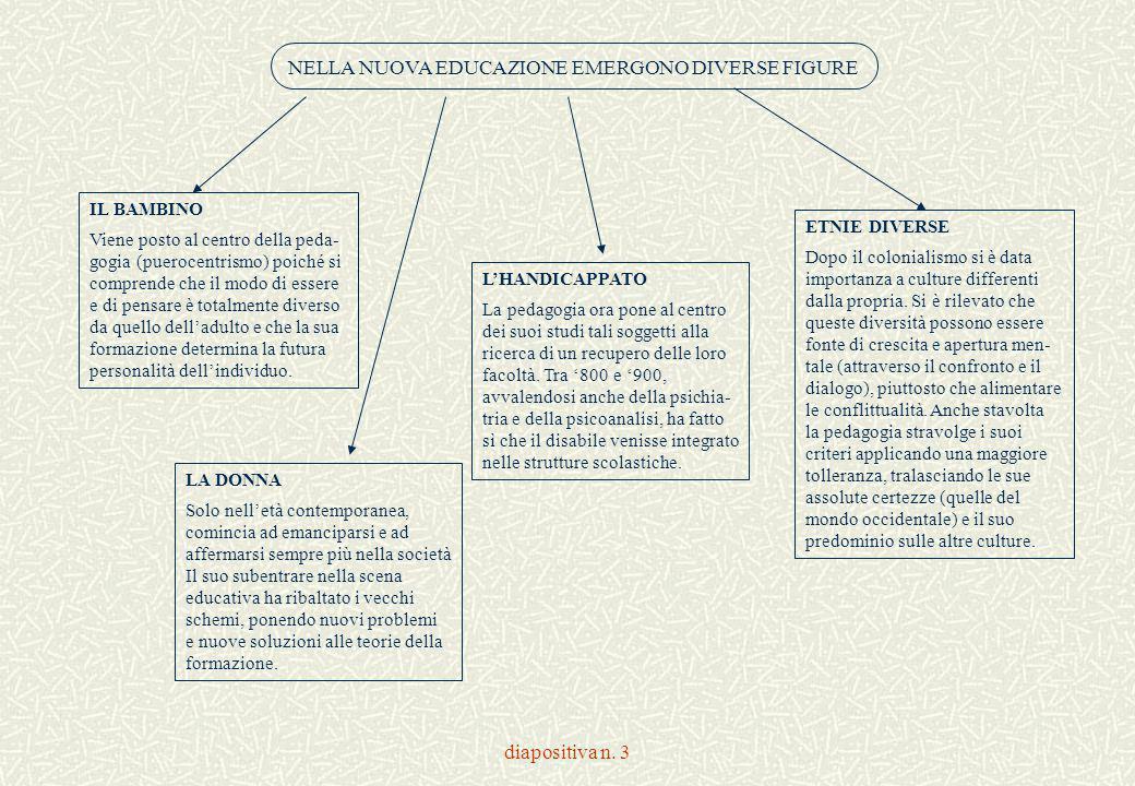 NELLA NUOVA EDUCAZIONE EMERGONO DIVERSE FIGURE