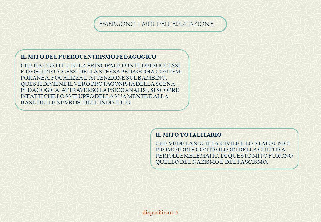 EMERGONO I MITI DELL'EDUCAZIONE
