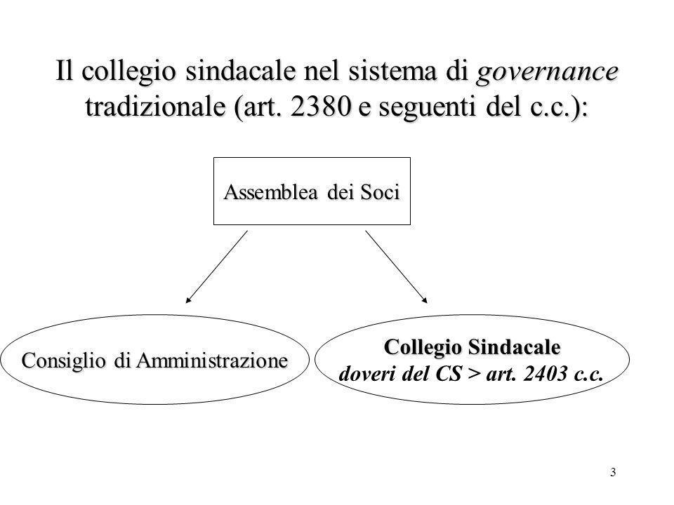 Il collegio sindacale nel sistema di governance tradizionale (art