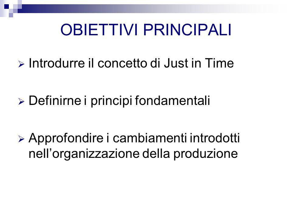 OBIETTIVI PRINCIPALI Introdurre il concetto di Just in Time