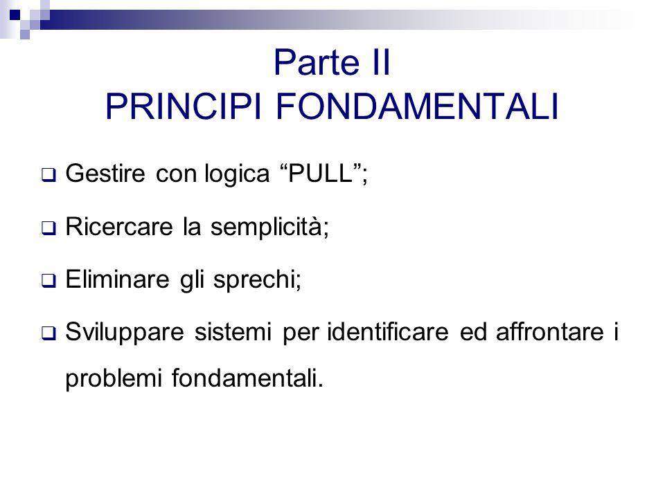 Parte II PRINCIPI FONDAMENTALI