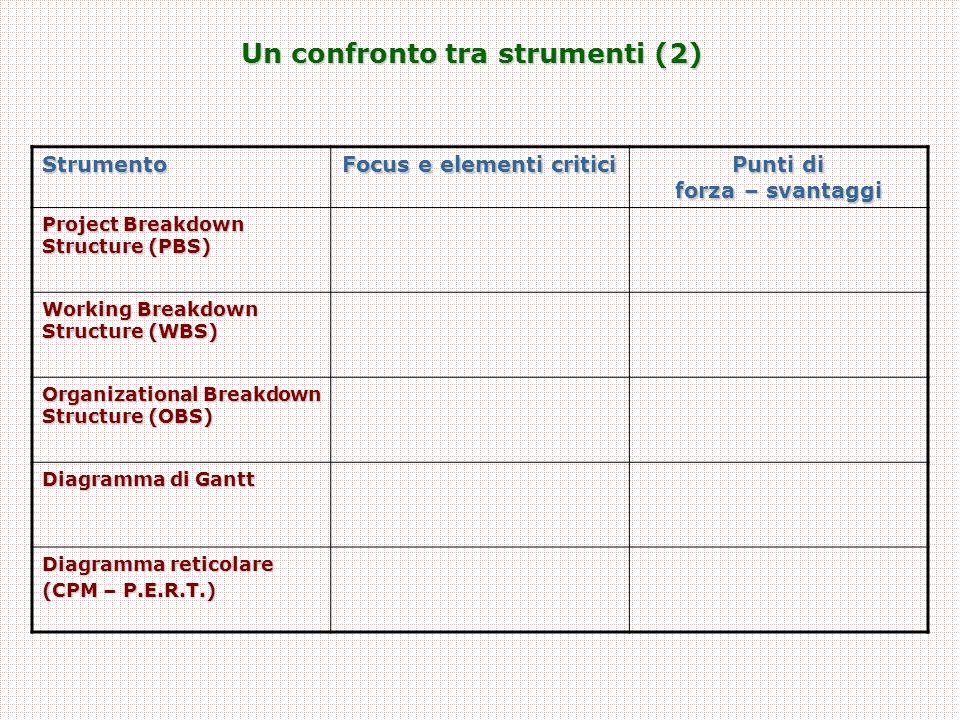 Un confronto tra strumenti (2) Focus e elementi critici