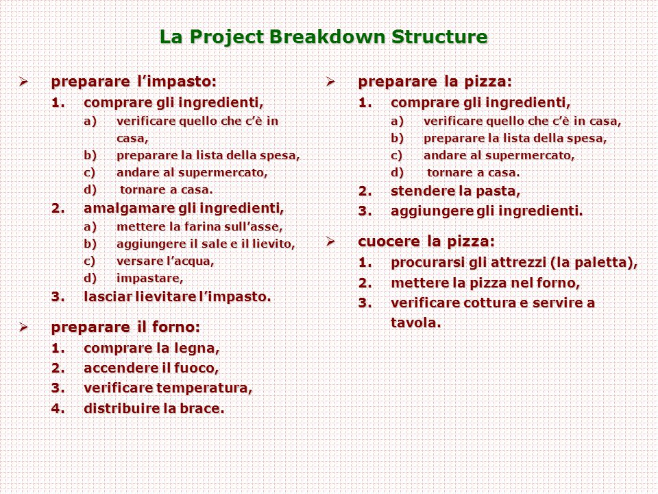 La Project Breakdown Structure
