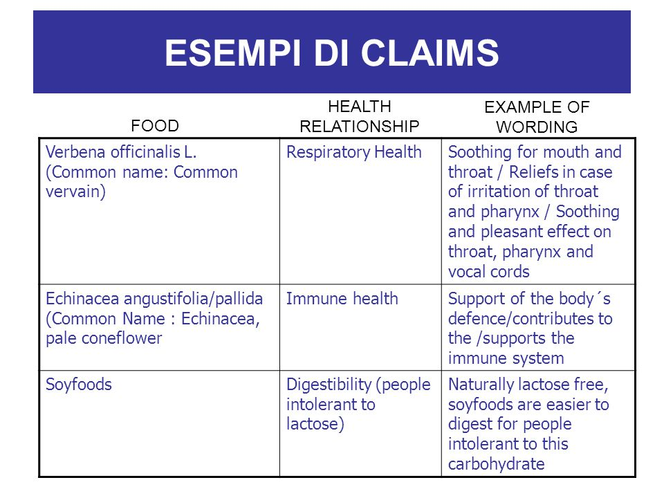 ESEMPI DI CLAIMS HEALTH RELATIONSHIP EXAMPLE OF WORDING FOOD