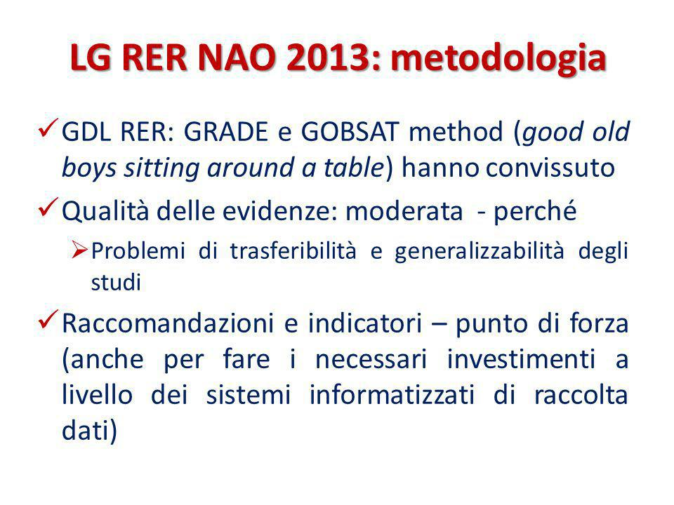 LG RER NAO 2013: metodologia