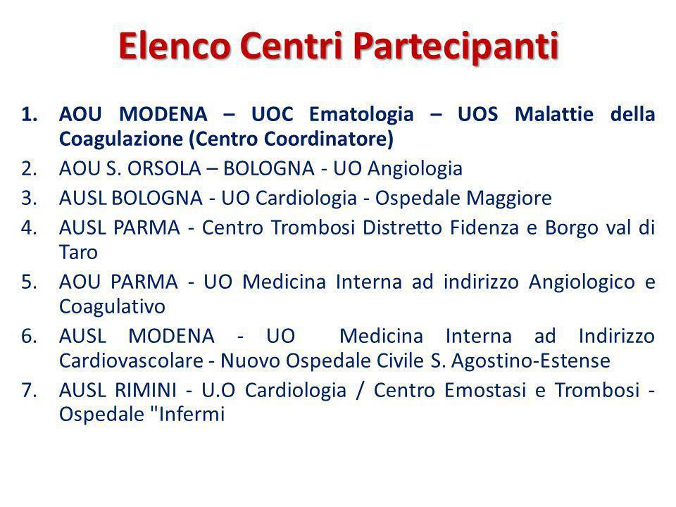 Elenco Centri Partecipanti