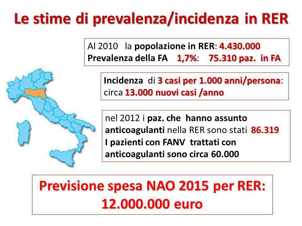 Le stime di prevalenza/incidenza in RER