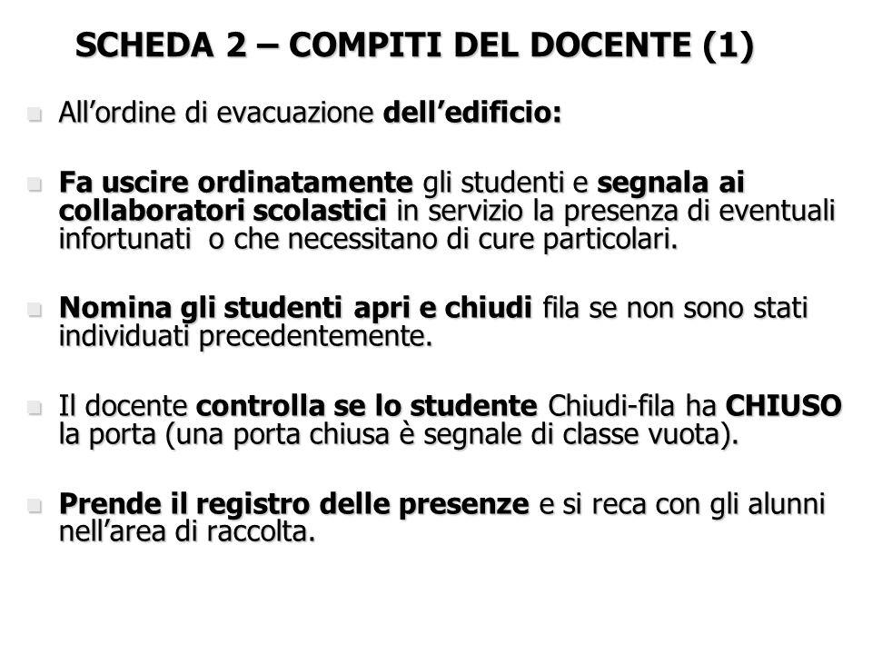 SCHEDA 2 – COMPITI DEL DOCENTE (1)