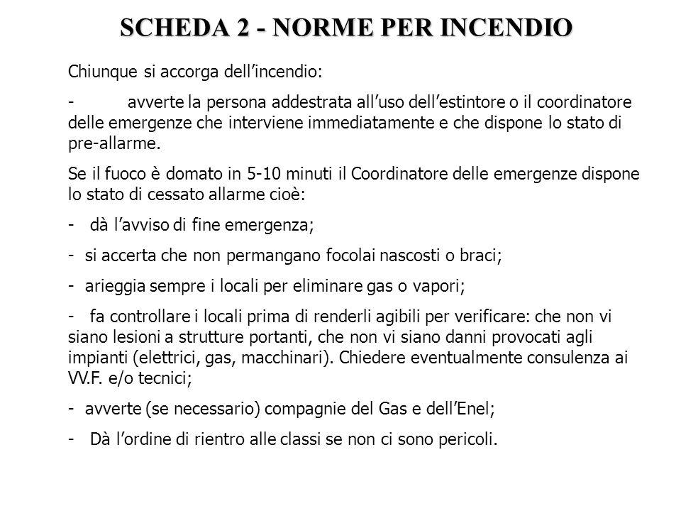 SCHEDA 2 - NORME PER INCENDIO