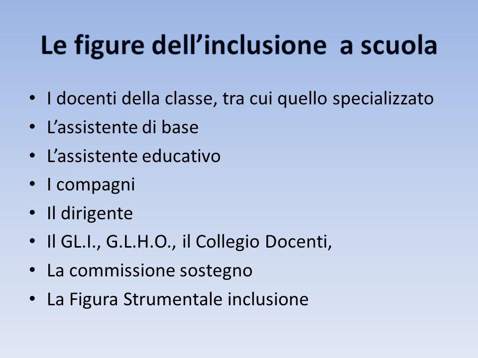 Le figure dell'inclusione a scuola