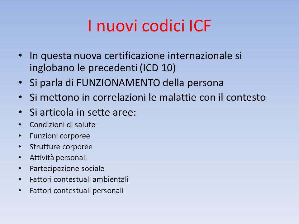 I nuovi codici ICF In questa nuova certificazione internazionale si inglobano le precedenti (ICD 10)