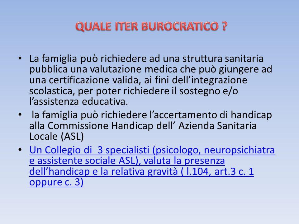 QUALE ITER BUROCRATICO