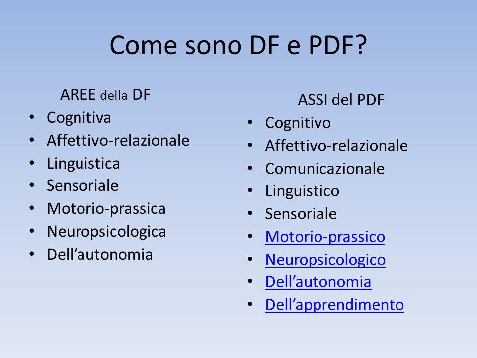 Come sono DF e PDF AREE della DF ASSI del PDF Cognitiva Cognitivo