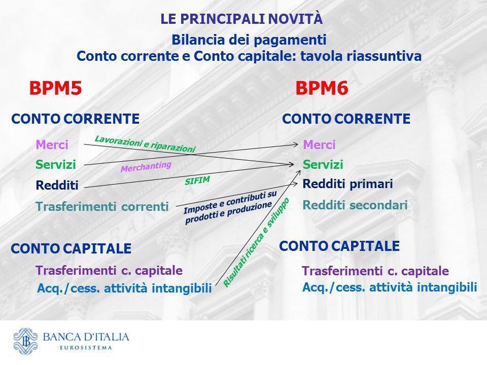 BPM5 BPM6 LE PRINCIPALI NOVITÀ