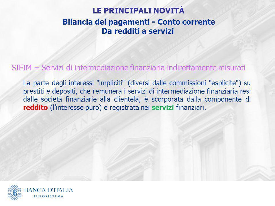 Bilancia dei pagamenti - Conto corrente