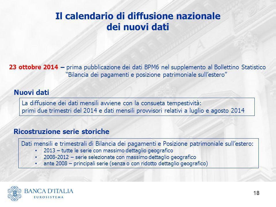 Il calendario di diffusione nazionale Ricostruzione serie storiche