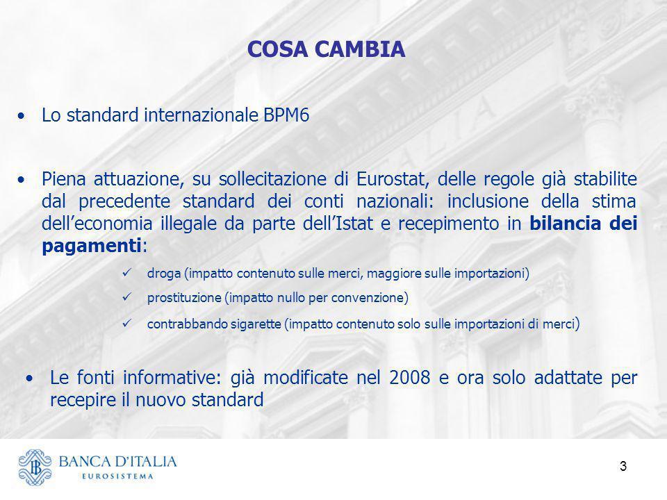 COSA CAMBIA Lo standard internazionale BPM6