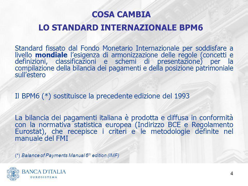 LO STANDARD INTERNAZIONALE BPM6