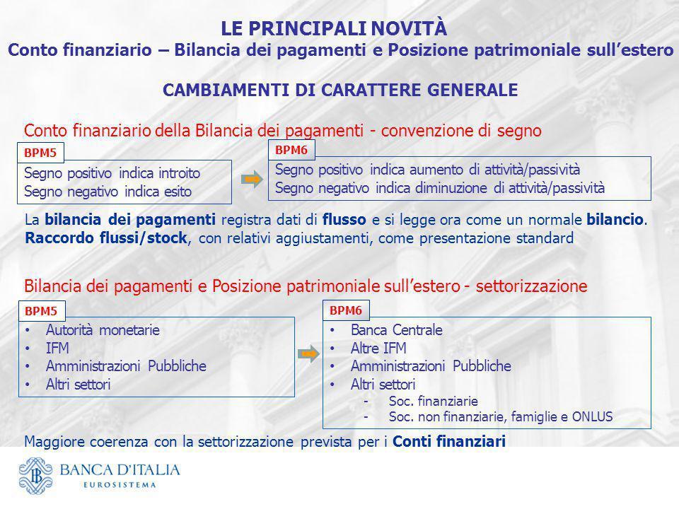 LE PRINCIPALI NOVITÀ Conto finanziario – Bilancia dei pagamenti e Posizione patrimoniale sull'estero CAMBIAMENTI DI CARATTERE GENERALE.