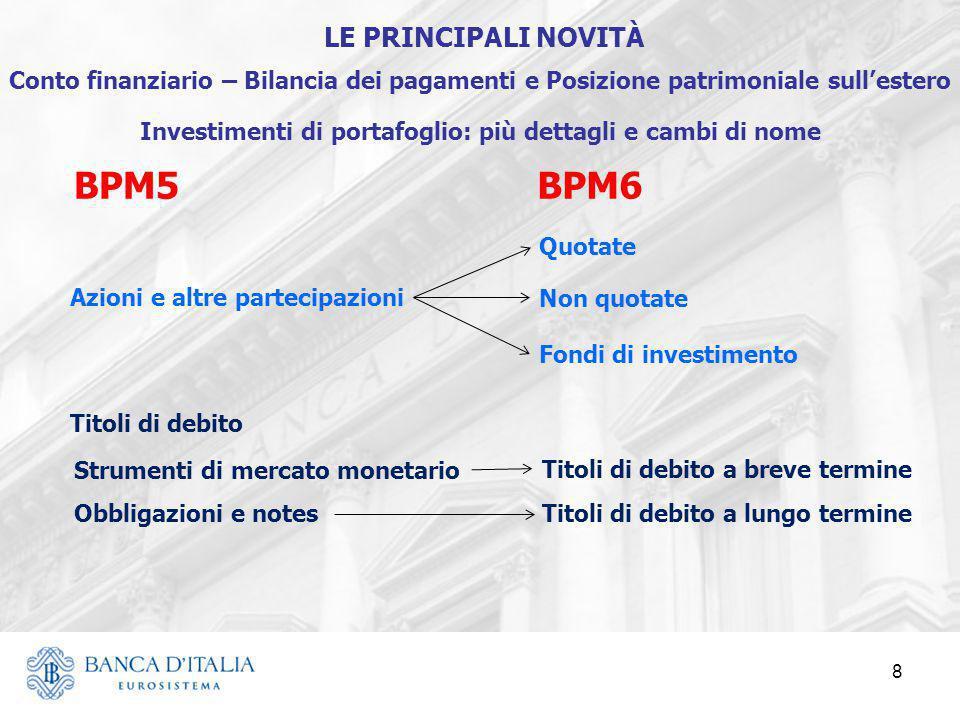 Investimenti di portafoglio: più dettagli e cambi di nome