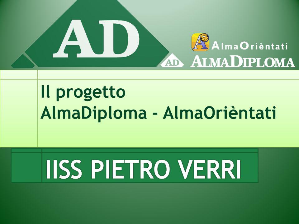 Il progetto AlmaDiploma - AlmaOrièntati