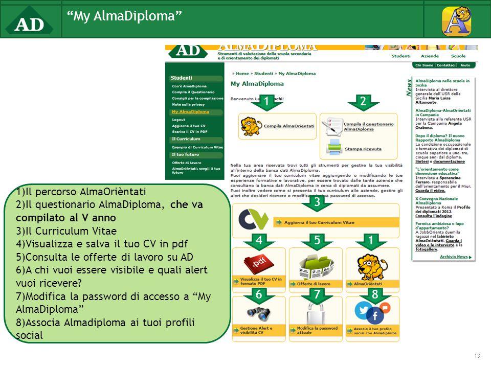 My AlmaDiploma 1 2 3 4 5 1 6 7 7 8 Il percorso AlmaOrièntati