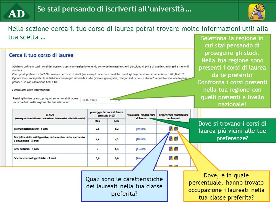 Se stai pensando di iscriverti all'università …