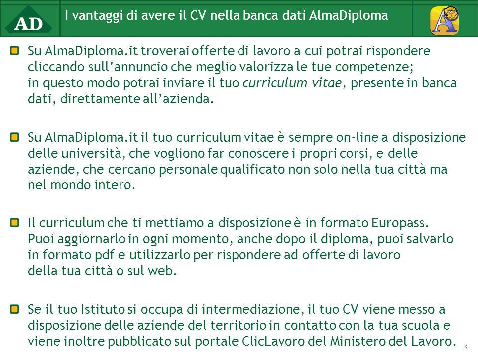 I vantaggi di avere il CV nella banca dati AlmaDiploma