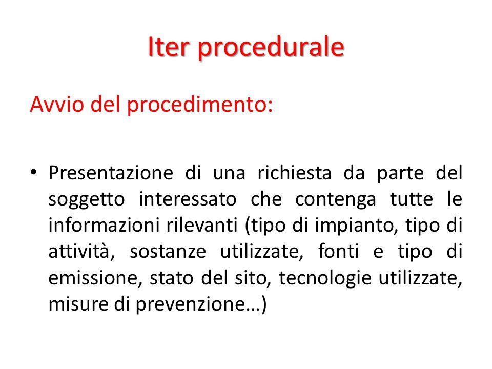 Iter procedurale Avvio del procedimento: