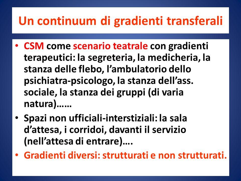 Un continuum di gradienti transferali