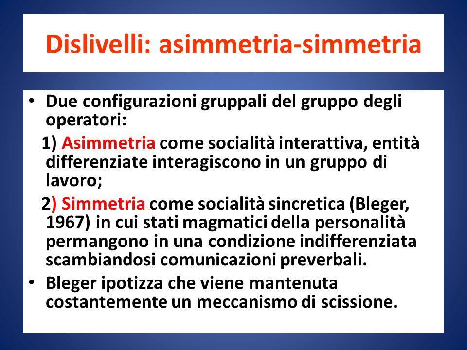 Dislivelli: asimmetria-simmetria