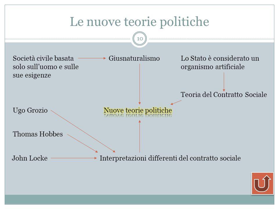 Le nuove teorie politiche