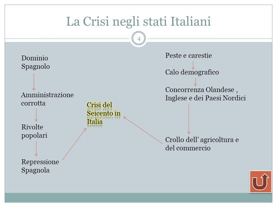 La Crisi negli stati Italiani