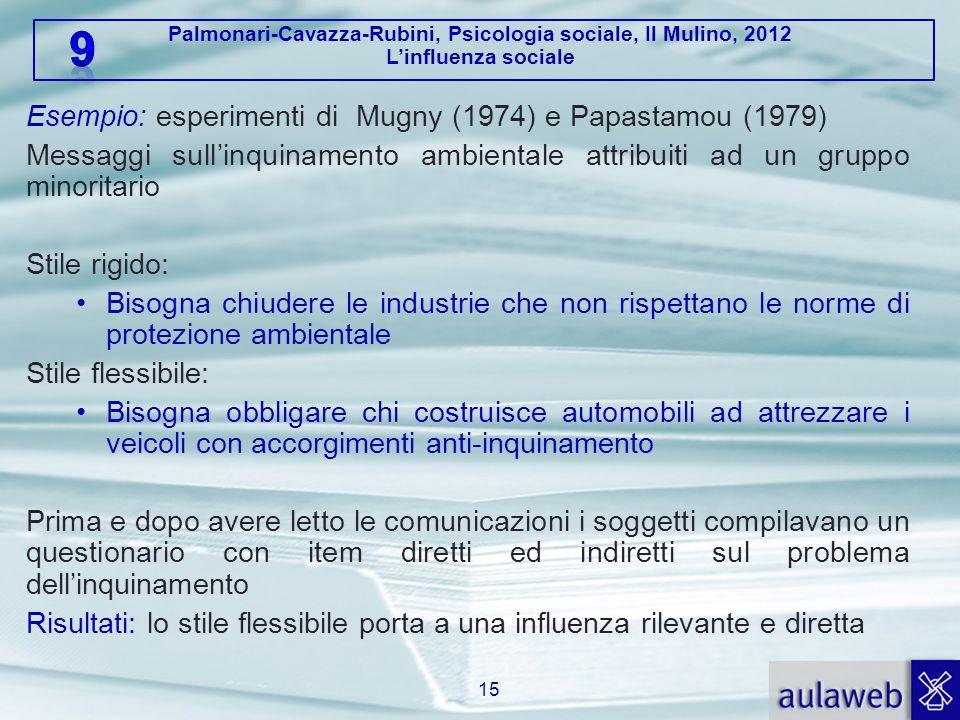 Esempio: esperimenti di Mugny (1974) e Papastamou (1979)