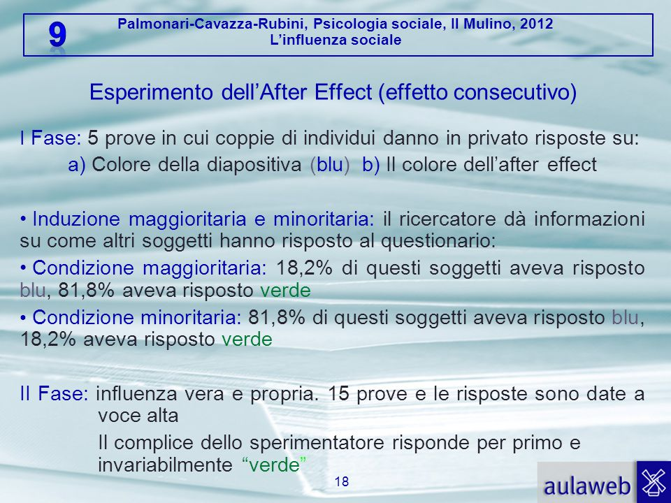 Esperimento dell'After Effect (effetto consecutivo)