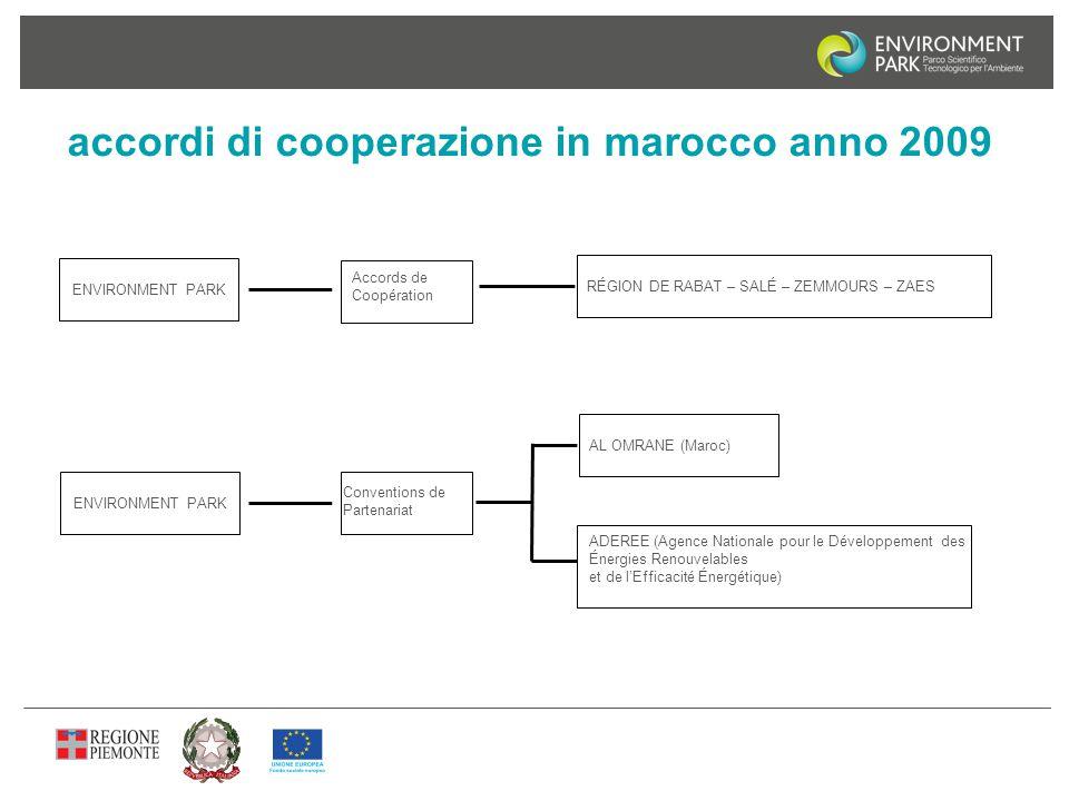 accordi di cooperazione in marocco anno 2009