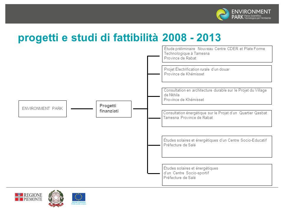 progetti e studi di fattibilità 2008 - 2013