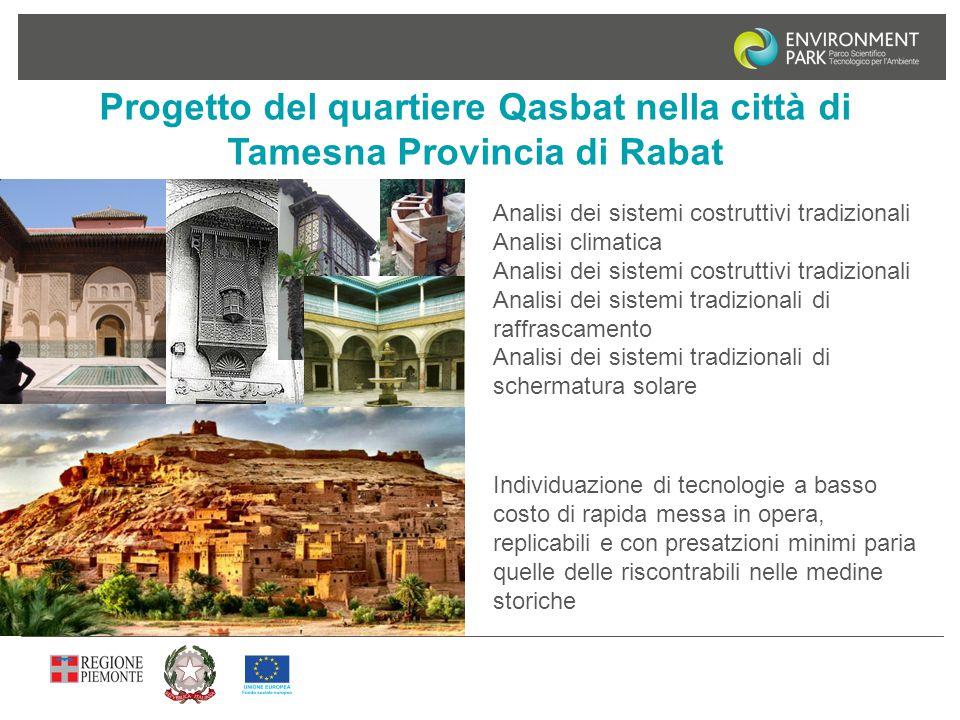 Progetto del quartiere Qasbat nella città di Tamesna Provincia di Rabat