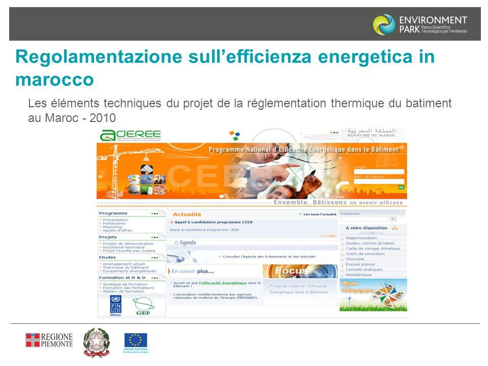 Regolamentazione sull'efficienza energetica in marocco