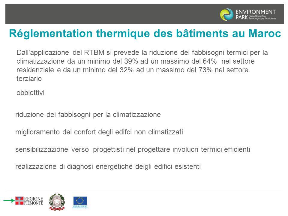 Réglementation thermique des bâtiments au Maroc