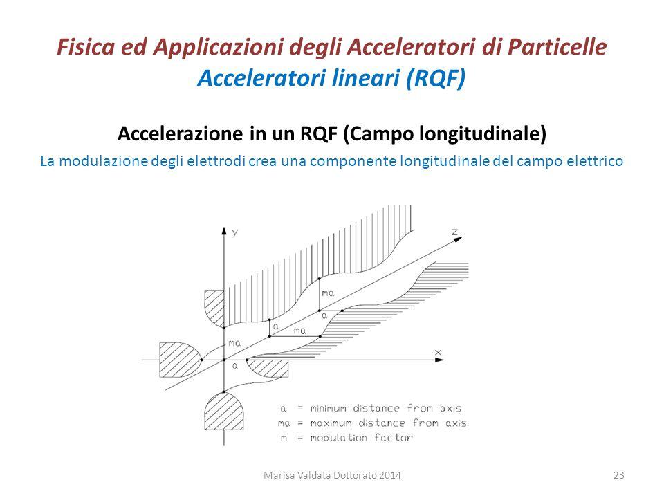 Accelerazione in un RQF (Campo longitudinale)