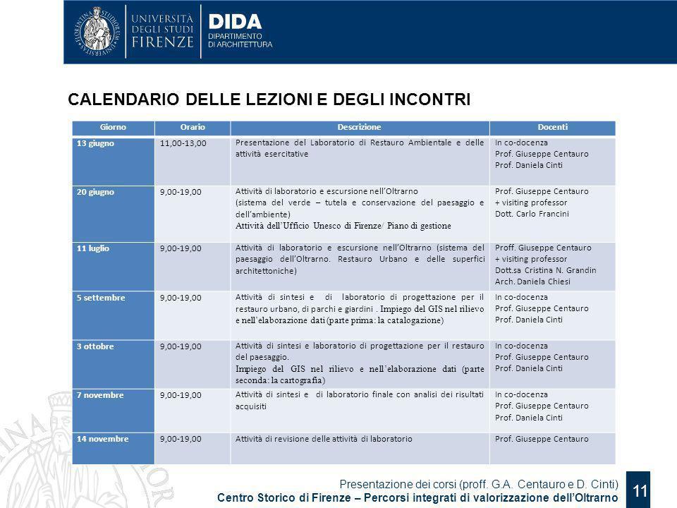 CALENDARIO DELLE LEZIONI E DEGLI INCONTRI