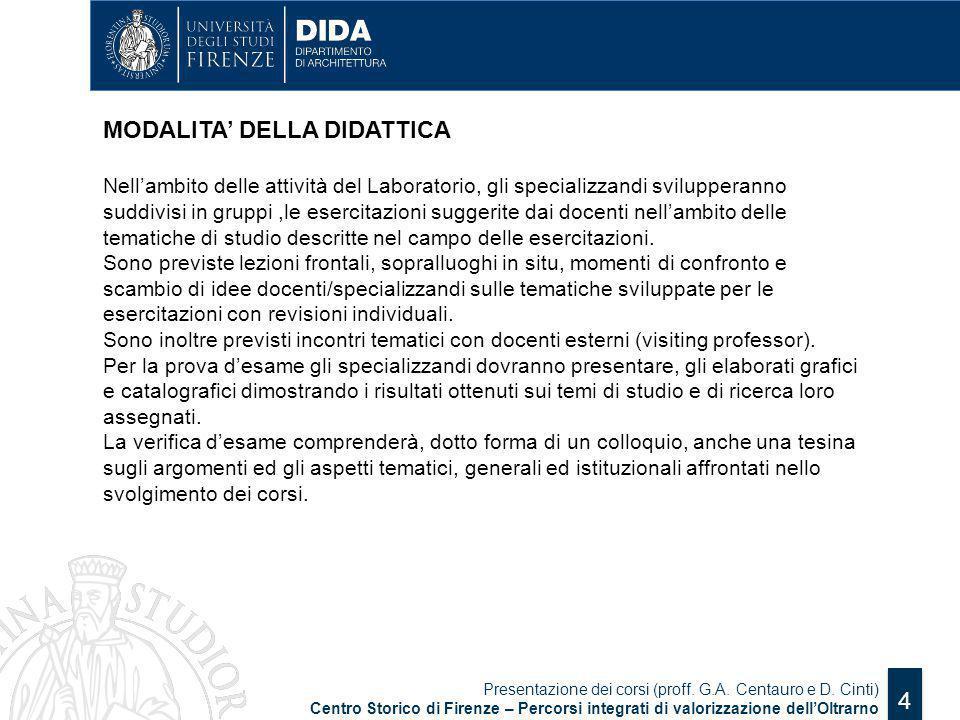 MODALITA' DELLA DIDATTICA