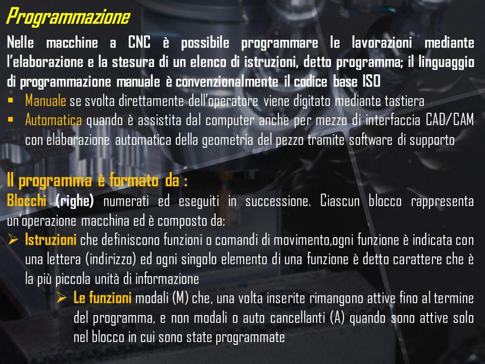Programmazione Il programma è formato da :