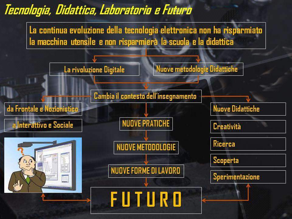 F U T U R O Tecnologia, Didattica, Laboratorio e Futuro