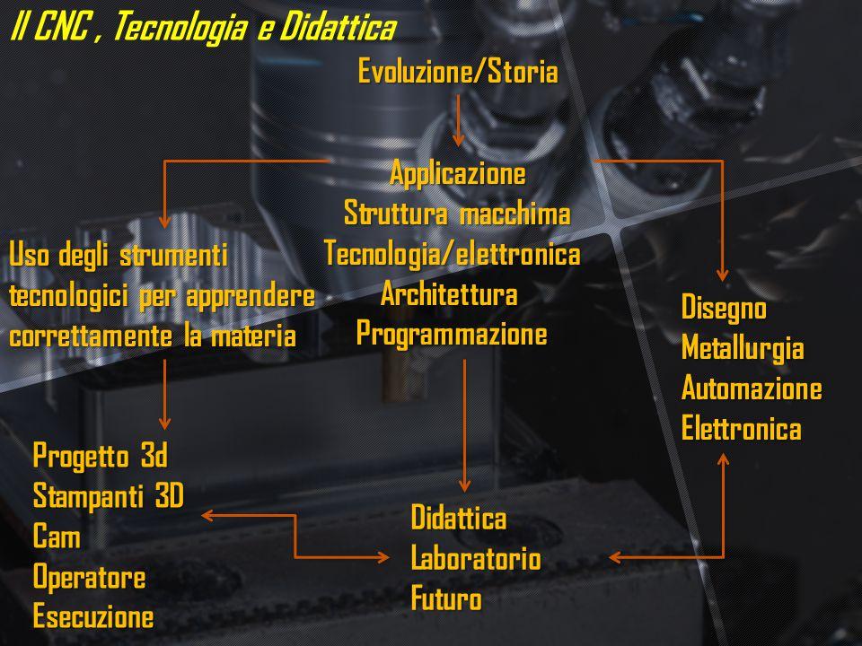 Tecnologia/elettronica