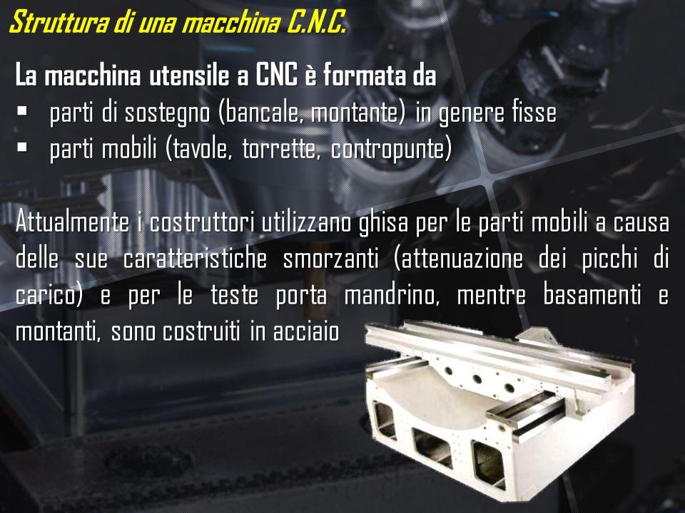 Struttura di una macchina C.N.C.