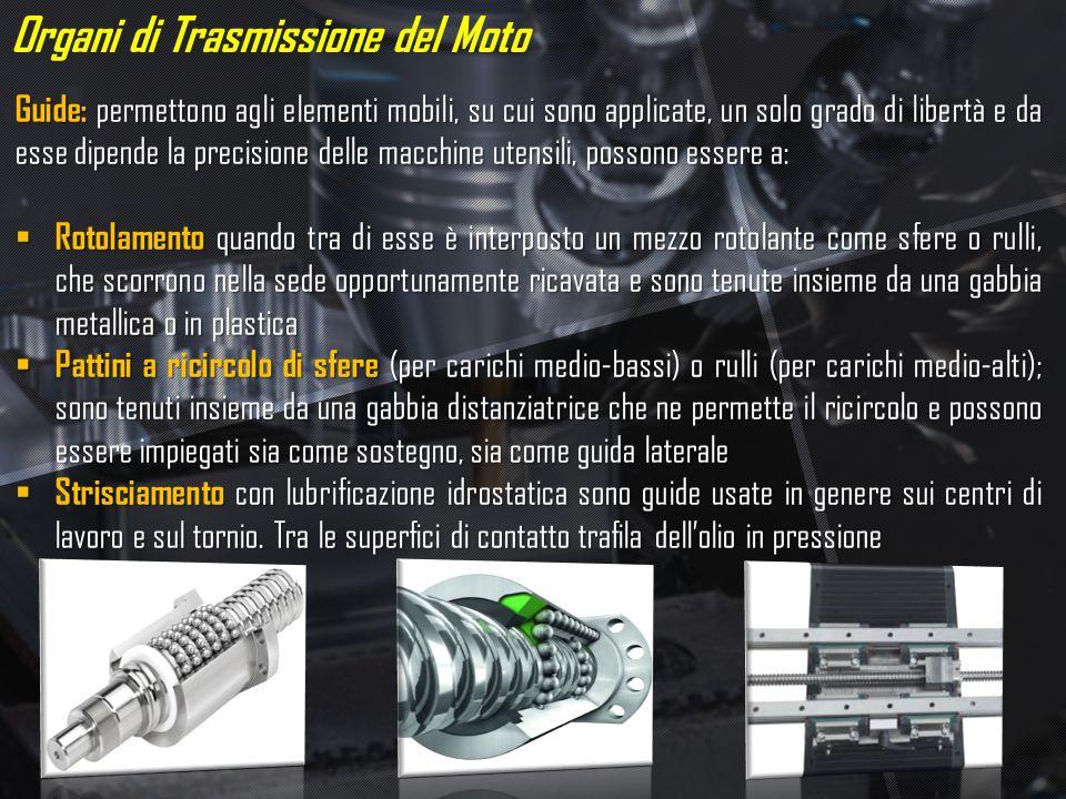 Organi di Trasmissione del Moto