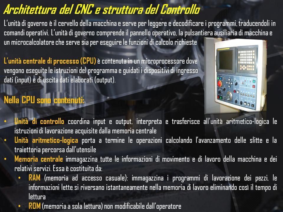 Architettura del CNC e struttura del Controllo