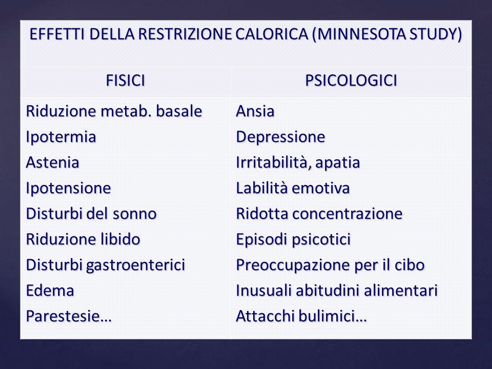 EFFETTI DELLA RESTRIZIONE CALORICA (MINNESOTA STUDY)